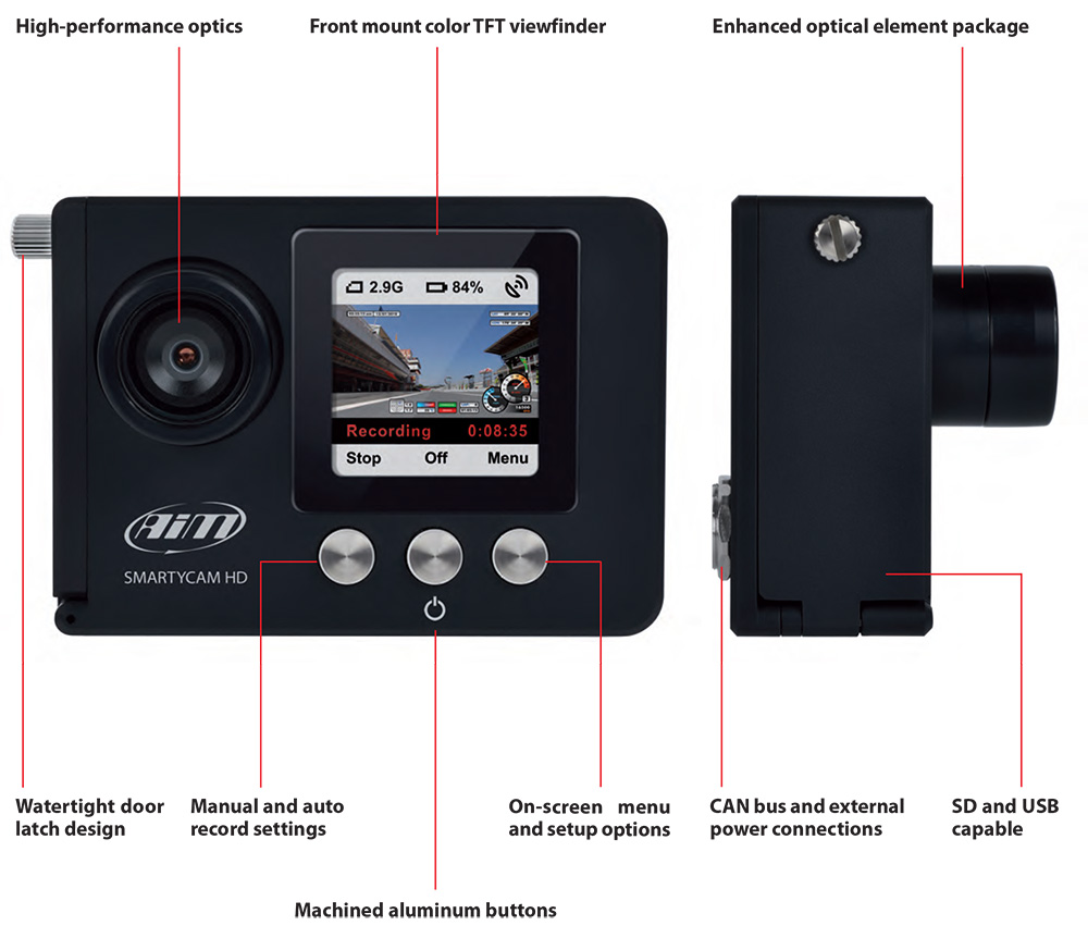 aim smartycam hd with features
