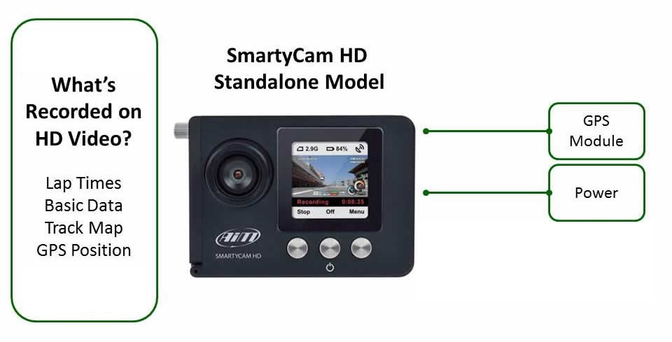 aim smartycam hd standalone model